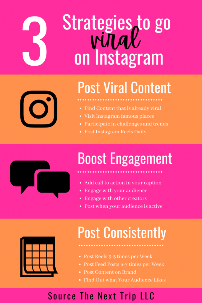 3 Strategies to Go Viral on Instagram by The Next Trip